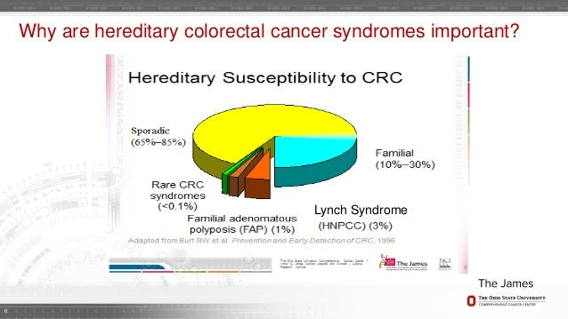 Familial Predisposition For Colorectal Cancers Who To Screen