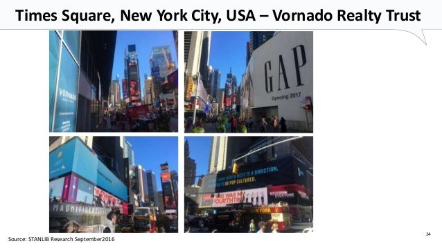 Property Source Realty New York