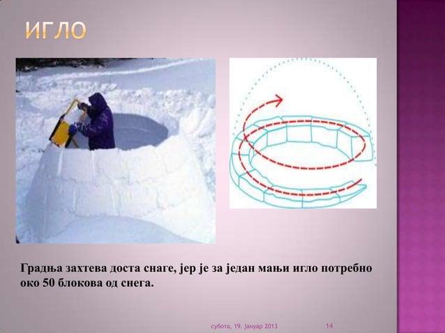 Градња захтева доста снаге, јер је за један мањи игло потребнооко 50 блокова од снега.                                 суб...