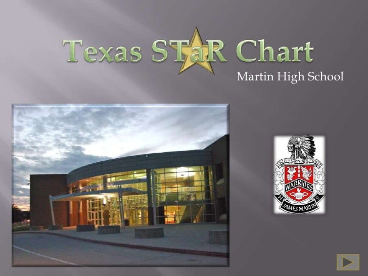 Texas STaR Chart<br />Martin High School<br />