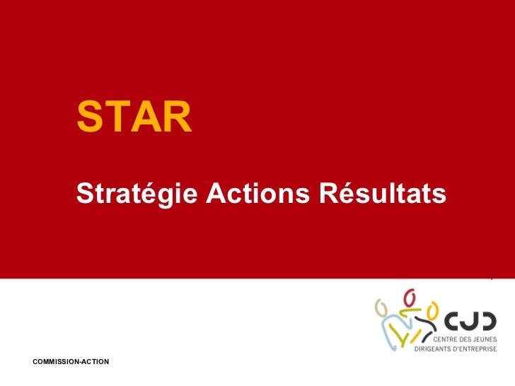STAR         Stratégie Actions RésultatsCOMMISSION-ACTION