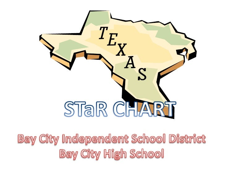 STaR CHART<br />Bay City Independent School District<br />Bay City High School<br />