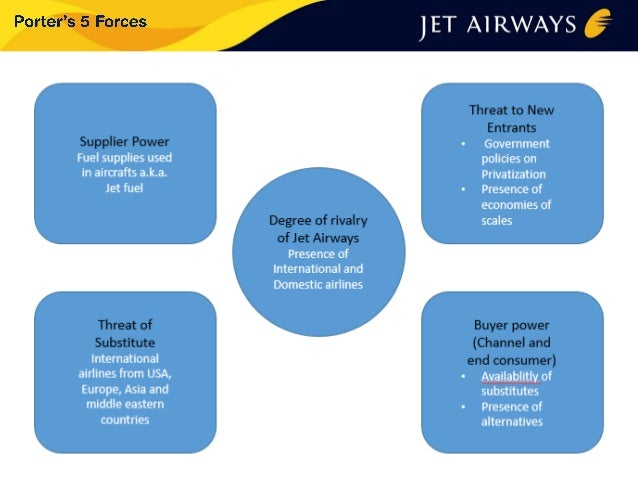 jet airways ratio analysis Get jet airways (india) ltd tips and analysis in your inbox everyday, sign up for daily stock summary by entering your e-mail address below it's free.