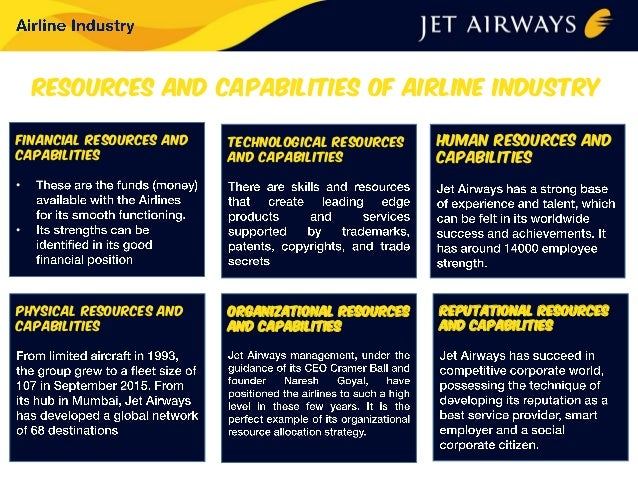 strategic analysis of tiger airways Read this essay on tiger air the purpose of this report is to provide a thorough analysis on tiger airways tiger air waysstrategic management is all about identification and description of the strategies that managers can carry so as to achieve better performance and a competitive.