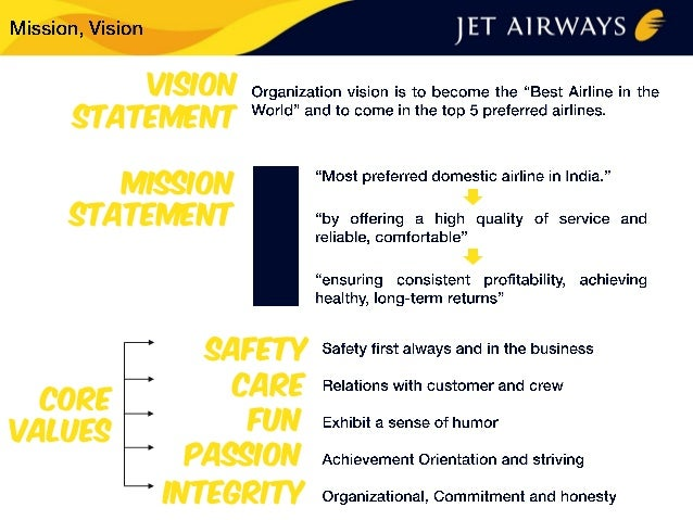 analysis of financial statements of jet airways Access our live advanced streaming chart forjet airways ltd share, free of charge this unique area or candle chart enables you to clearly notice the movements of this jet airways share within the last hours of trading, as well as providing you with key data such as the daily change, high and low prices.