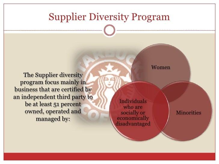 Starbucks – Related Diversification