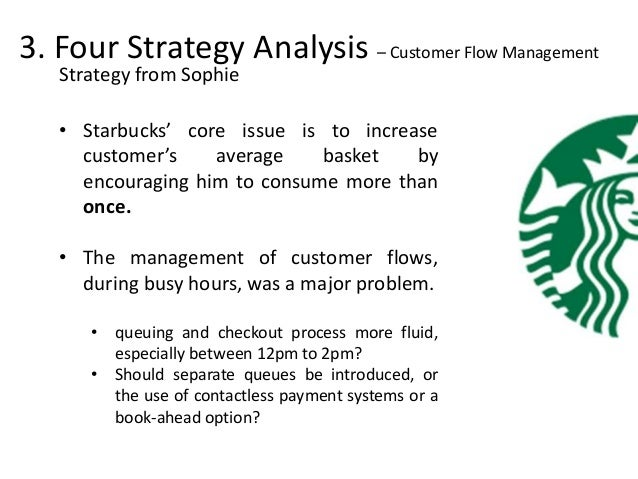 starbucks strategy rbv analysis In according to the balanced scorecard methodology, the objective of the study is to prepare the strategy map of a starbucks coffee company.