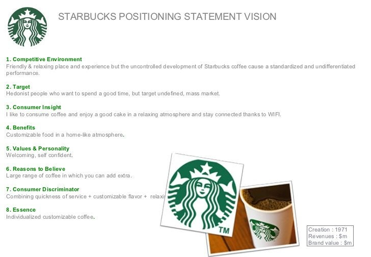 1 . Competitive Environment Friendly & relaxing place and experience but the uncontrolled development of Starbucks coffee ...