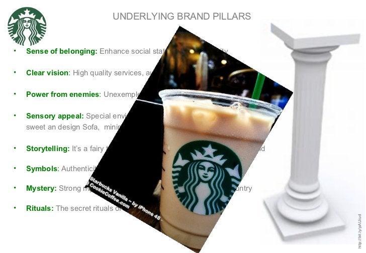 UNDERLYING BRAND PILLARS <ul><li>Sense of belonging:  Enhance social status, real community </li></ul><ul><li>Clear vision...
