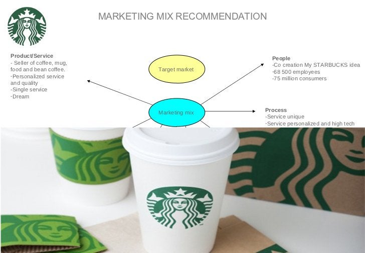 MARKETING MIX RECOMMENDATION <ul><li>Product/Service </li></ul><ul><li>- Seller of coffee, mug, food and bean coffee. </li...