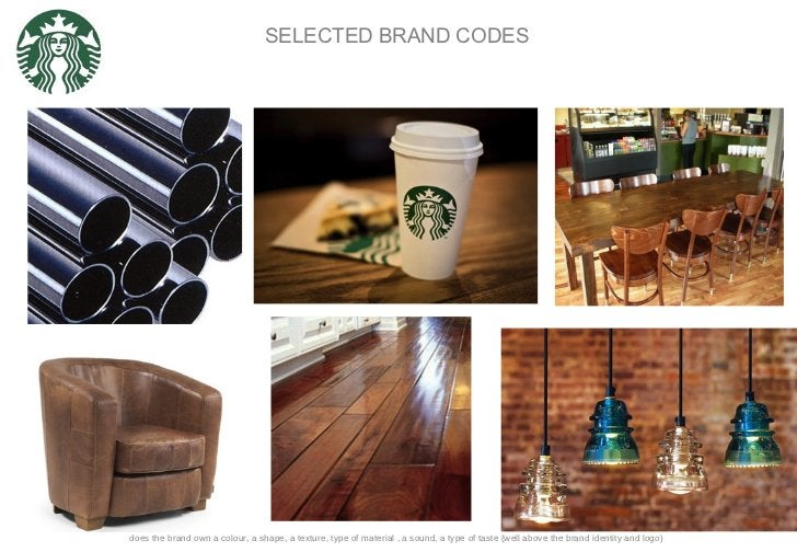 SELECTED BRAND CODES does the brand own a colour, a shape, a texture, type of material , a sound, a type of taste (well ab...