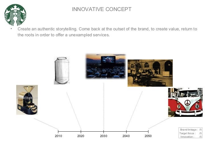 <ul><li>Create an authentic storytelling. Come back at the outset of the brand, to create value, return to the roots in or...