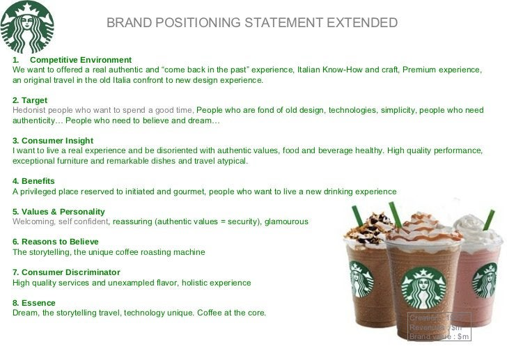 BRAND POSITIONING STATEMENT EXTENDED Creation : 1927 Revenues : $m Brand value : $m <ul><li>Competitive Environment </li><...