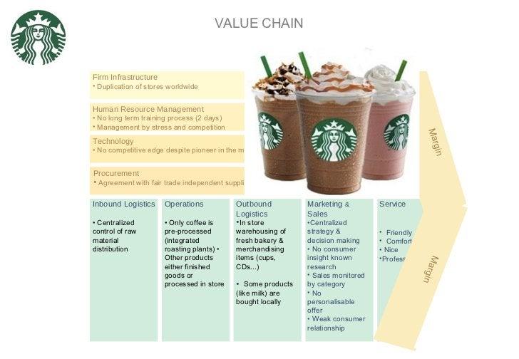 VALUE CHAIN <ul><li>Procurement </li></ul><ul><li>Agreement with fair trade independent suppliers </li></ul><ul><li>Firm I...