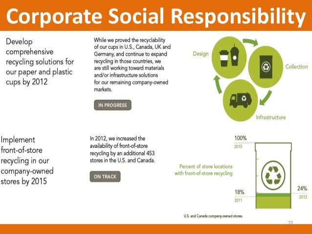 corporate responsibility starbucks The last way starbucks demonstrates corporate social responsibility is through ethical behavior and the occasional unethical behavior the first ethically positive thing starbucks involves them self in is the ngo and fair trade coffee.