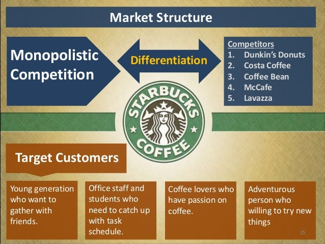 swot analysis of dunkin donuts in new zealand Dunkin brands: a short swot analysis robert j scrudato | april 21, 2015 dunkin brands ( dnkn ) experienced a largely positive year, in what was a challenging food distribution environment in 2014.