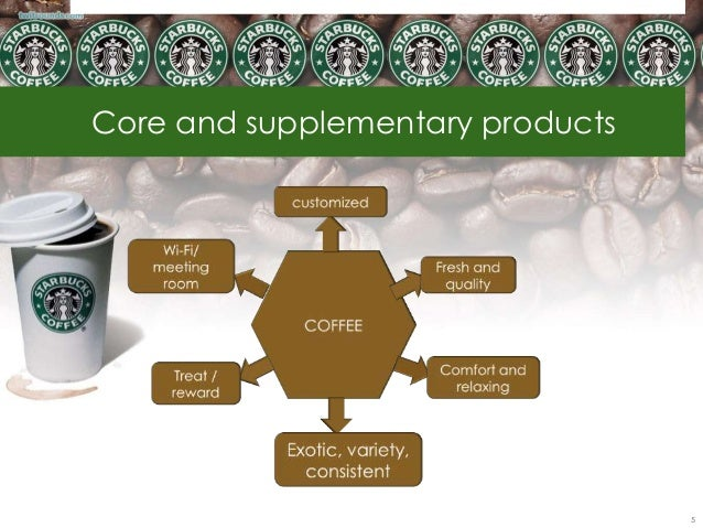starbucks core product Starbucks offers core product is coffee beans and beverages starbucks has high quality product and have been working to provide the best quality coffee brands to customers in order to do this regardless starbucks is regardless of the cost to buy high-quality high altitude coffee beans in the world.