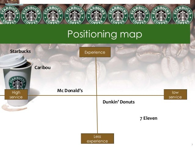 starbucks marketing mix The culture of starbucks starbucks focuses on marketing their brand through ongoing social media outlets rather than the traditional print or ad campaigns.