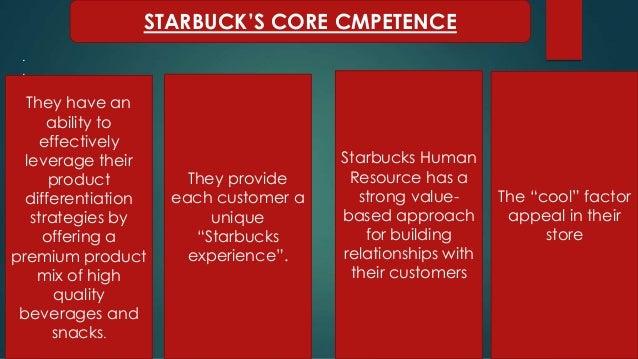 McDonald's vs Starbucks