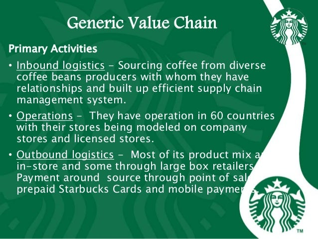 Starbucks Retail Chain Analysis