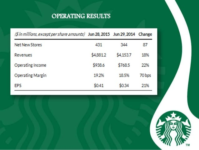 OPERATING RESULTS
