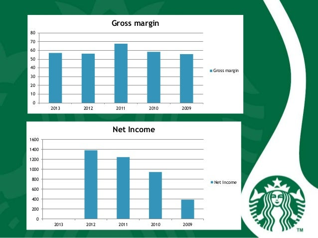 starbucks global quest in 2006 is the best yet to come 7 amazing (yet uninspiring)  (yet uninspiring) feats of human endurance 7 amazing  due to the global recession, starbucks has started closing many of.