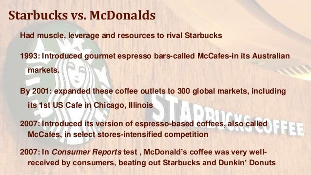 tim hortons porter s 5 forces Michael porter's five generic competitive strategies that describe tim hortons michael porter has identified five generic competitive strategies that comprise of various ways by which organisations can compete in today's dynamic market place namely.
