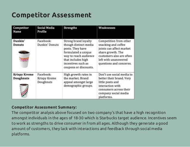 starbucks survey summary Starbucks is hosting an online customer survey toward us and canadian customers you must have a survey invitation from a starbucks store along with a valid survey code in order to answer the surveyyou will get a validation code which can be redeemed at starbucks for a free beverage.