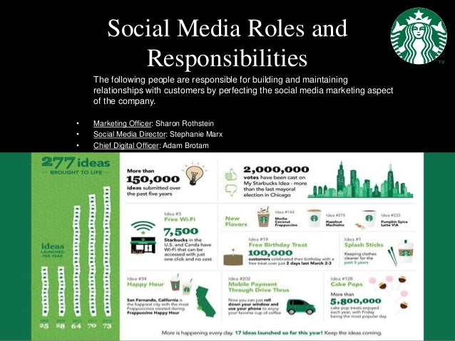 interpersonal roles of starbucks Role of business in society and the trends related to corporate social responsibility starbucks, which is crowdsourcing new product stakeholder engagement process.