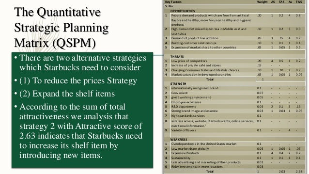 grand strategy matrix starbucks The quantitative strategic planning matrix is a strategic tool which is used to evaluate alternative set of strategies the qspm incorporate the input stage is based on efe matrix, ife matrix and cpm and stage 2 made up of tows matrix, space matrix, bcg matrix, ie matrix, grand strategy matrixthe qspm combine the.