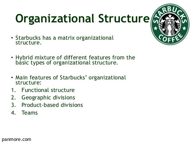 starbucks structure and control systems The starbucks index burgers or beans a new theory is percolating through the foreign-exchange markets jan 15th 2004.