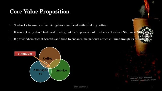 customer satisfaction strategy in coffee shop Study the effects of customer service and product customer service and product quality with customer customer satisfaction is the result of a.