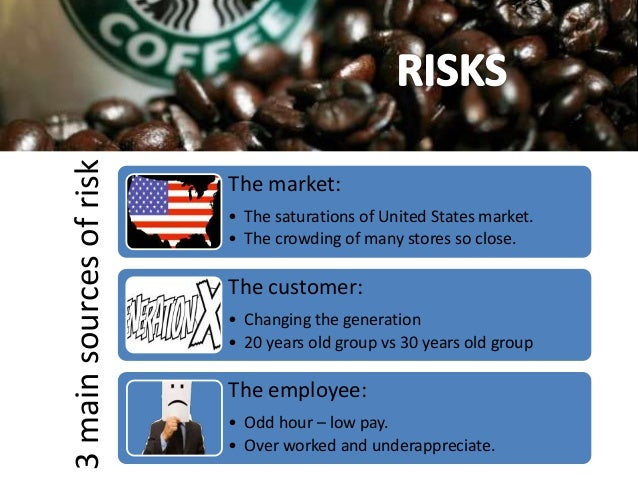 Starbucks Going Global Fast Case Study