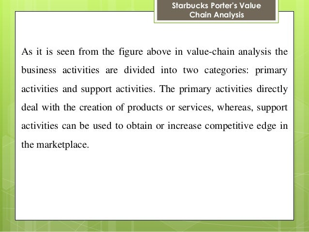 starbuck value chain By examining each of the activities of the value chain, we find that starbucks is very strong in almost all parts of it primary activities - inbound logistics / operations / outbound logistics / service the writepass journal.