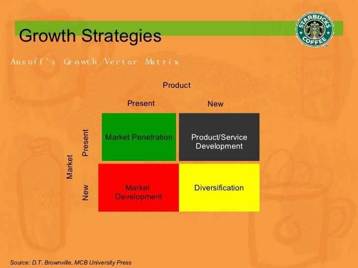 Growth Strategies Ansoff's Growth Vector Matrix Market Penetration Market  Development Product/Service Development Diversi...