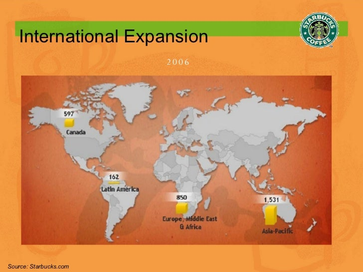 2006 International Expansion Source: Starbucks.com