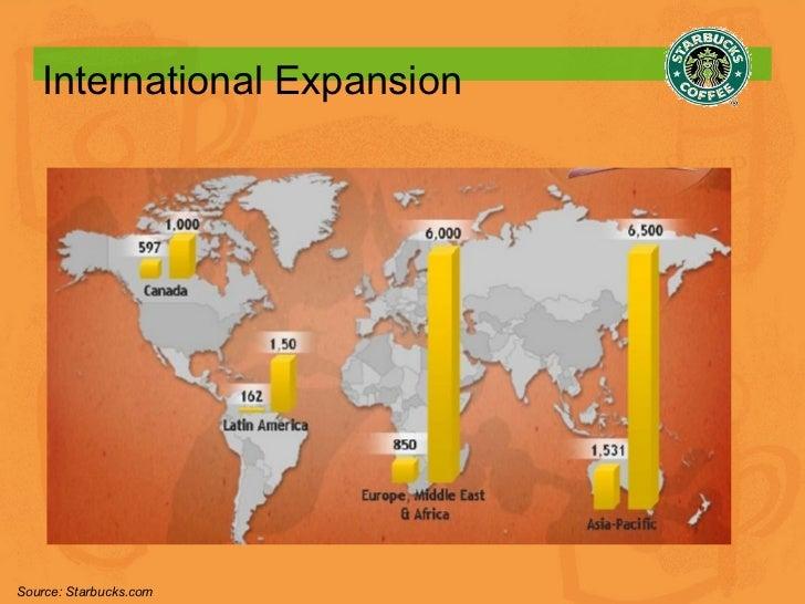 International Expansion Source: Starbucks.com