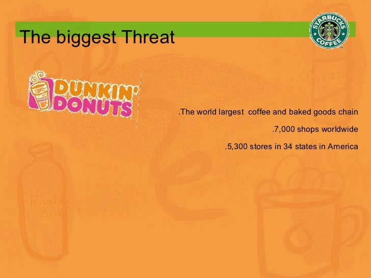 The biggest Threat .The world largest  coffee and baked goods chain .7,000 shops worldwide .5,300 stores in 34 states in A...