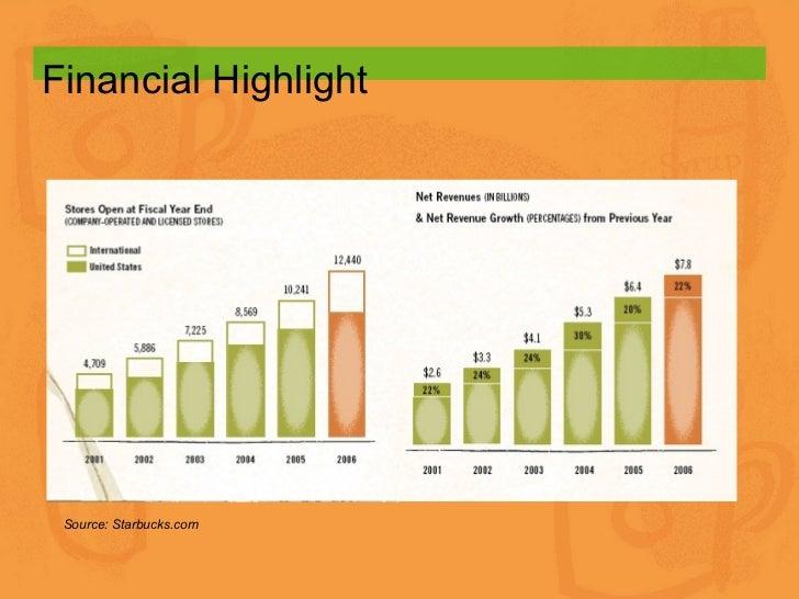 Financial Highlight Source: Starbucks.com