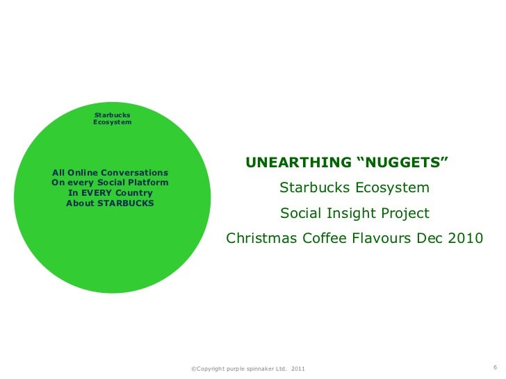 2012 - Starbucks social insight & business case study