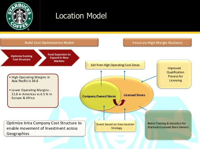 strategic planning model for homeless shelter The business model section of a homeless shelter consists of the unique structure of your shelter and comprehensive services that it provides the unique program structure will help to position it relative to other shelters that are competing for grants and community support.