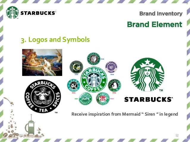Starbucks inventory management