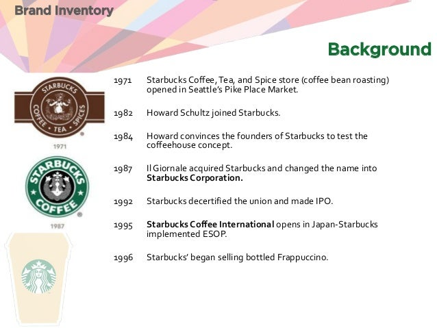 the history and introduction to starbucks coffee marketing essay Answers to t famous co e back of st omers and s ncourage a ifestyl f coffee h   covert marketing strategies employed by starbucks to create a specific   introduction  is increasingly separated from history, tradition, and nature, the  siren is.