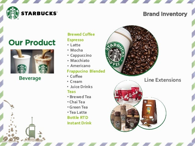 Starbucks Coffee's Operations Management: 10 Decisions, Productivity