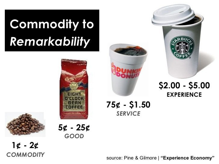 """source: Pine & Gilmore    """"Experience Economy"""" Commodity to Remarkability 1¢ - 2¢ COMMODITY 5¢ - 25¢ GOOD $2.00 - $5.00 EX..."""