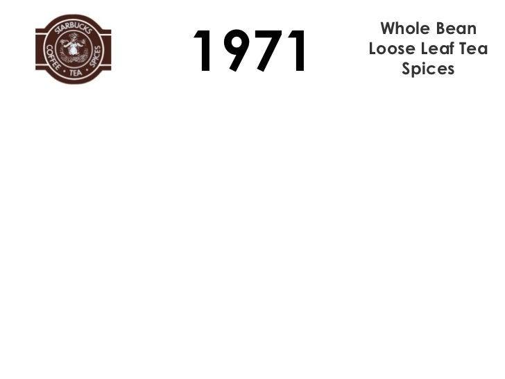 1971 Whole Bean Loose Leaf Tea Spices