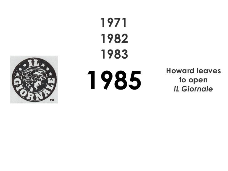 1971 1982 Howard leaves to open IL Giornale 1983 1985