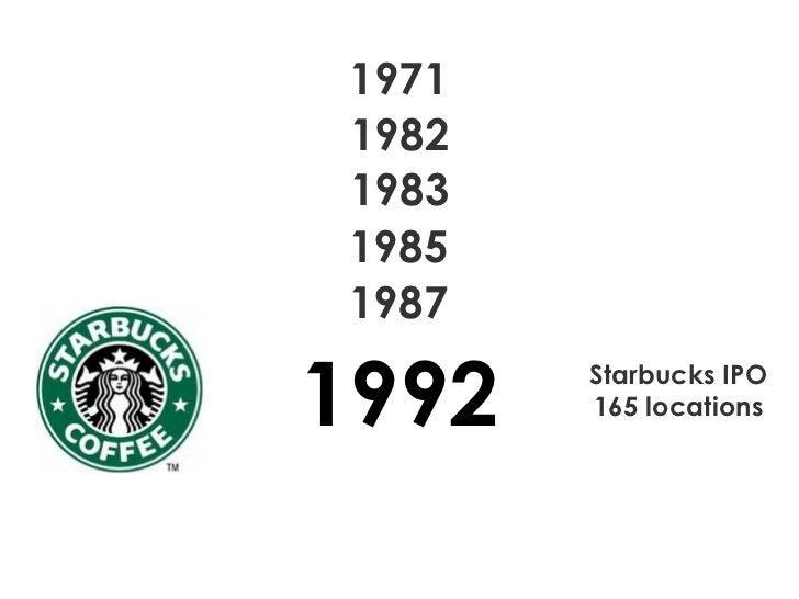 1971 1982 1983 1985 1987 Starbucks IPO 165 locations 1992