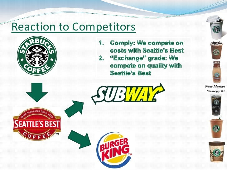 "starbucks exit strategy Why esops can be more than an exit strategy by: darren dahl  and if burcham's vision for what his company could become – think subway or even starbucks – those new employee owners could be in a for a wild and wealthy ride ""our opportunity is limitless,"" says burcham ""we could continue to grow at a double-digit pace for 30 to."