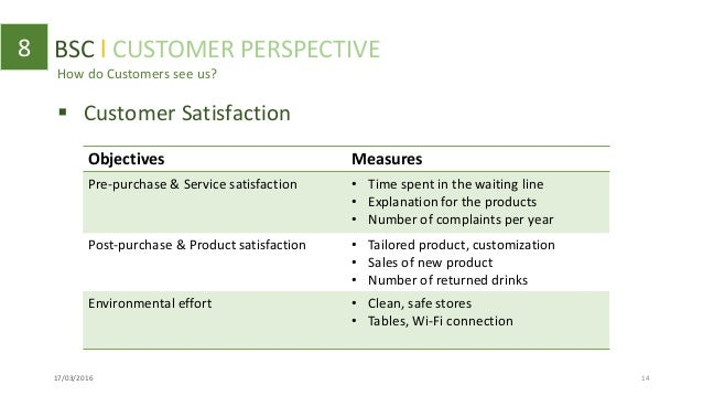 balanced scorecard of starbucks Starbucks appeared rather ruthless to many at that time in establishing themselves quickly in nearby locations in starbucks' human resource management practices 10 neighborhoods where there.